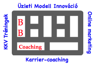 BB Coaching Logo